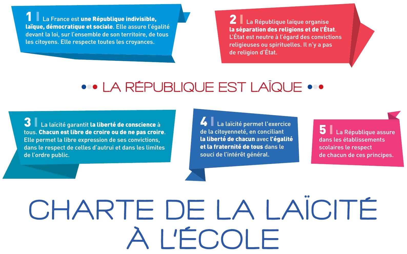charte laique1