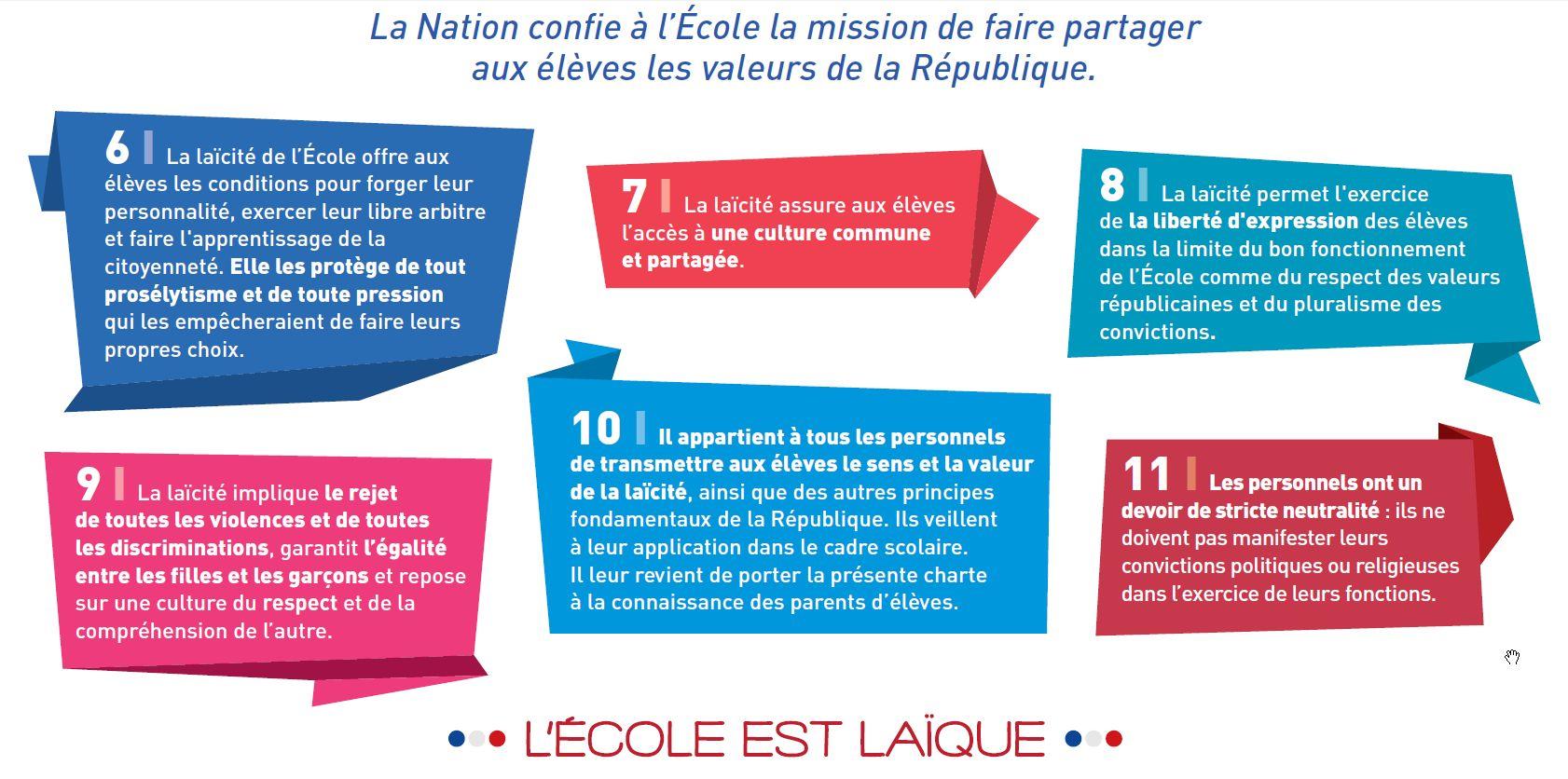 charte laique2